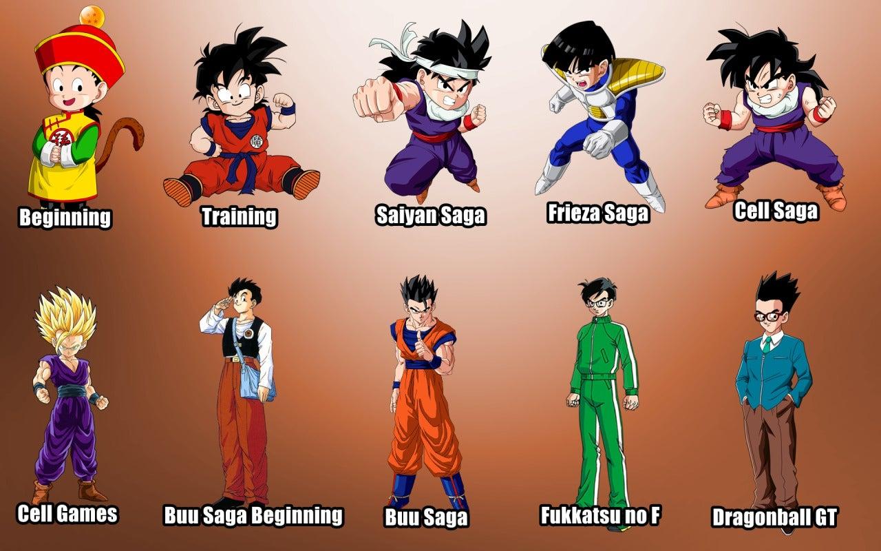 Dragon Ball Z Cartoon Characters Names : Dragon ball super así han cambiado goku vegeta y cía en