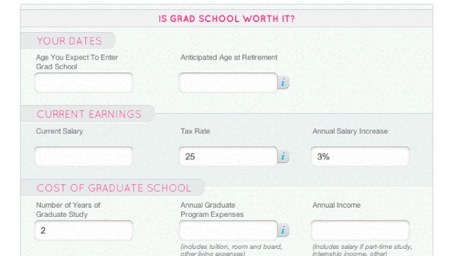 Is Grad School Worth It? Use This Calculator To Find Out