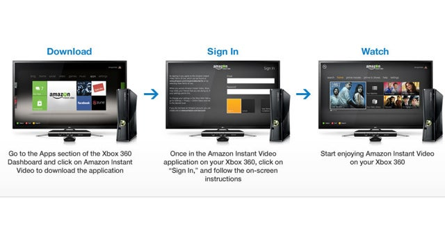 Amazon Instant Video Comes to the Xbox 360