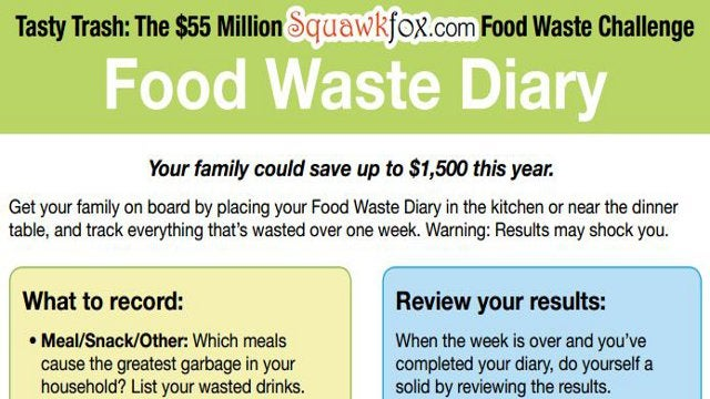 Reduce Your Grocery Budget with a Food Waste Diary