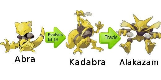 what does abra evolve into a relationship