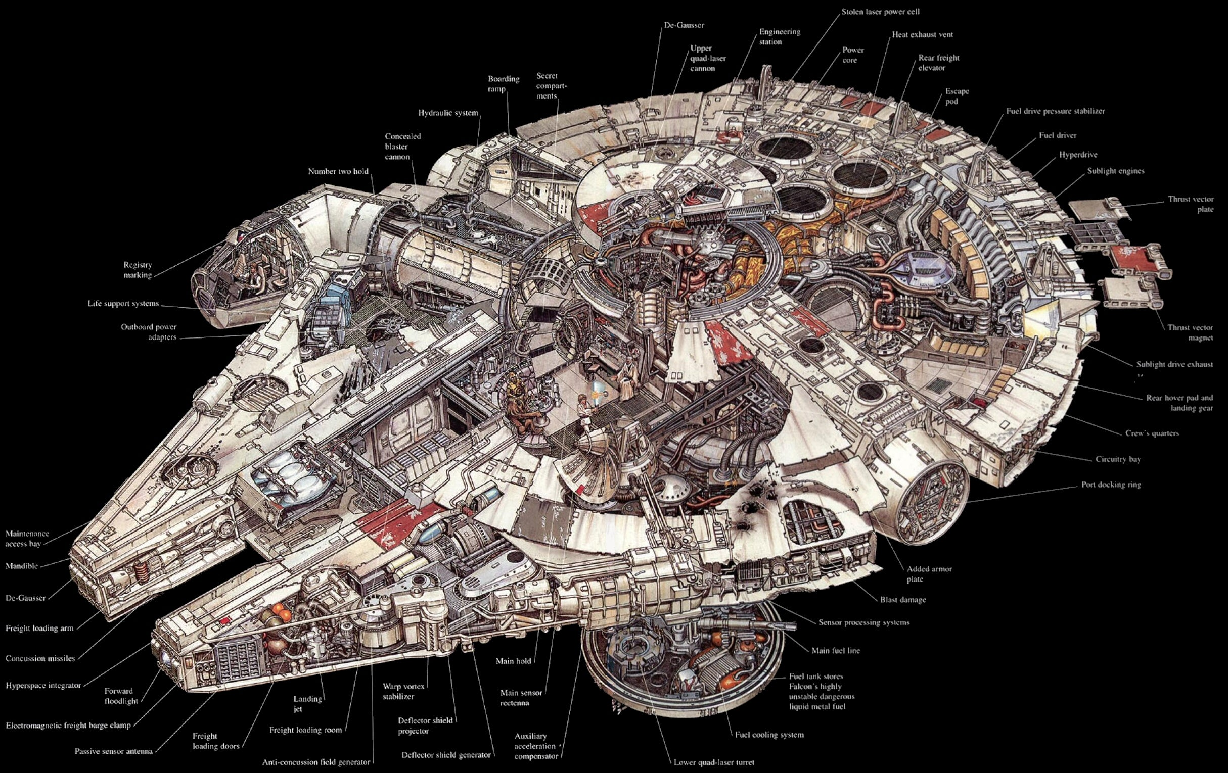 Переводные новости по Star Wars: The amazing Star Wars vehicles and location cutaways by Hans Jenssen