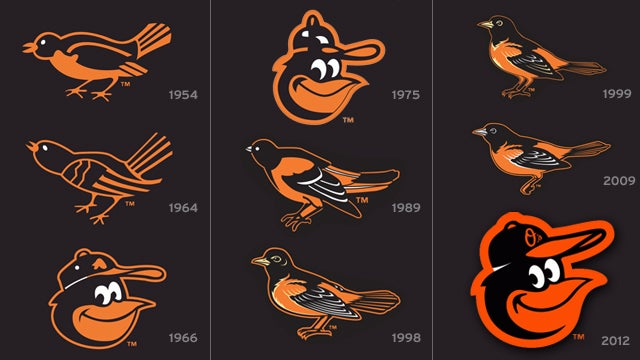 Laundry Basket: The Orioles Present Their New-Old Cartoon Bird, With Old-New Typo