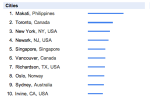 The People of the Philippines Love Gossip Girl and Other Google Trends Discoveries