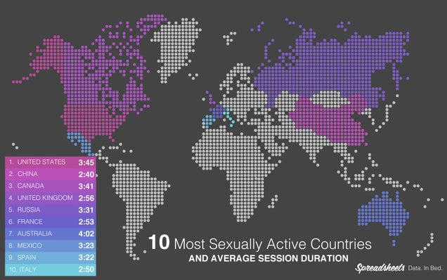 Map shows which country has the most sex and which has the longest sex