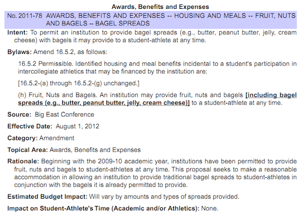 NCAA Takes A Good Long Look At Its Rules, Decides To Maybe Allow Student-Athletes To Put Spread On Their Bagels