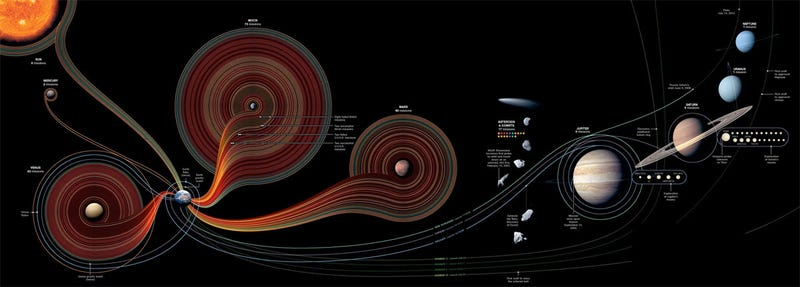 50 Years of Space Travel In One Beautiful Solar System Map