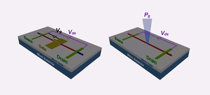 A New Light-Based Transistor Could Completely Change the Way Chips Work