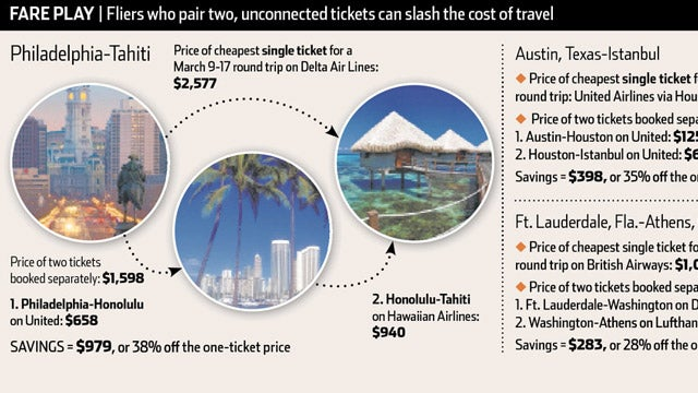 Save Hundreds on Airfare by Pairing Two Unconnected Tickets