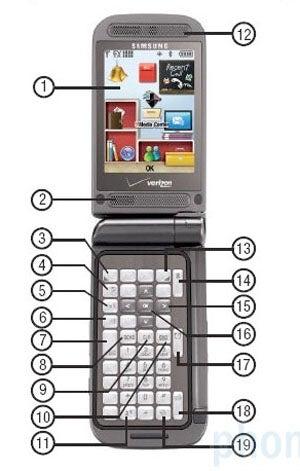 Samsung U750's Dynamic Keypad Takes It Two Ways