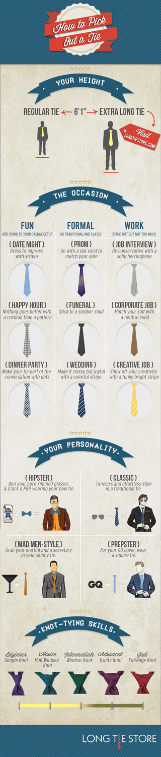 Know the Right Tie for Any Event with This Infographic