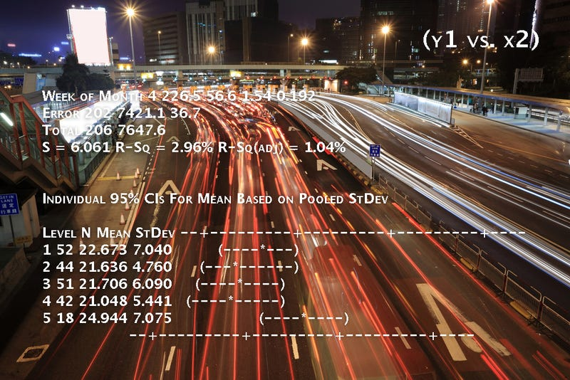 How To Beat Traffic With Math