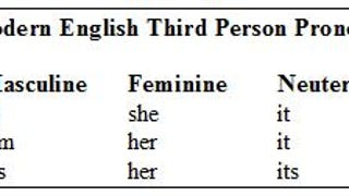 Let's Talk about the History of Gender and Pronouns (And Gender-Neutral Pronouns) in English