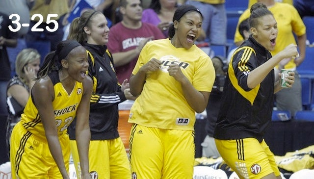 The Tulsa Shock Might Not Even Be The Worst Team In The League This Year