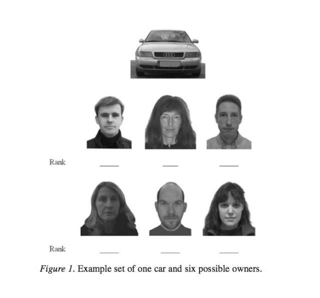 This Study Just Proved You Look Like Your Car
