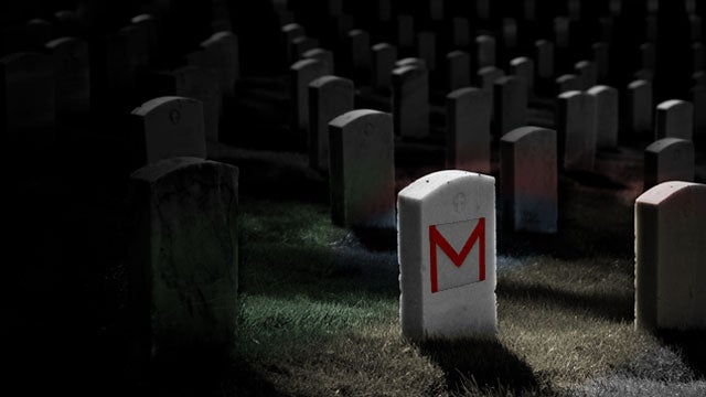What Happens to My Gmail Account When I Die?
