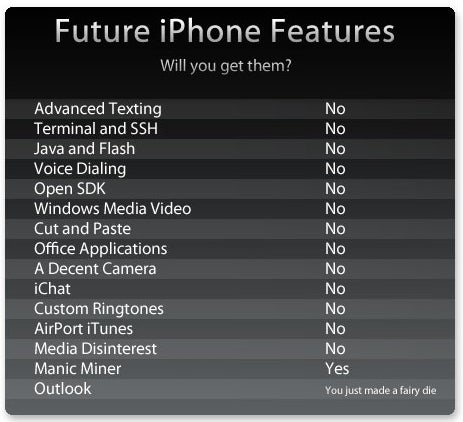 A List of Features You Want in the iPhone That You Probably Won't Get