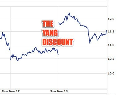 What's Jerry Yang worth to Yahoo? $1.3 billion