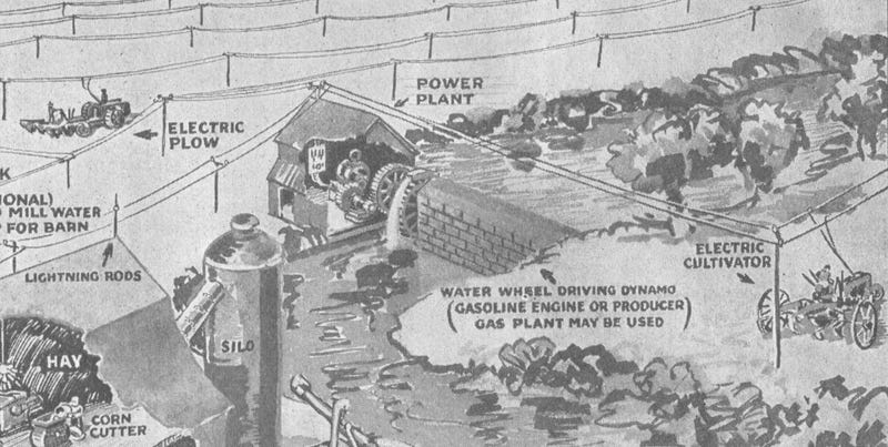 How the 1920s Thought Electricity Would Transform Farms Forever