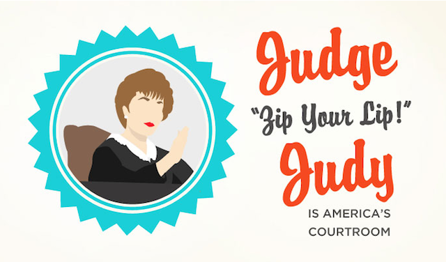 Judge Judy By The Numbers