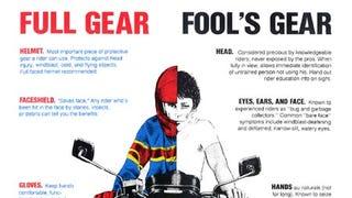 Motorcycle gear 101