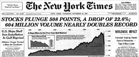 Black Monday: A Brief History of Crisis Headlines