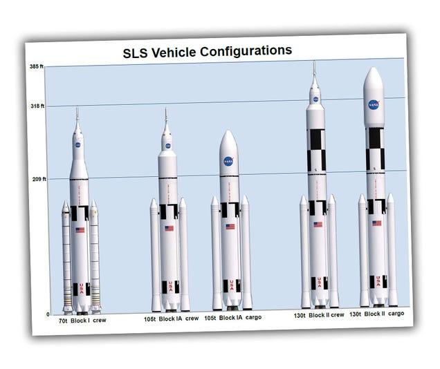 What NASA Isnt Saying In NASAs Big Rocket Announcement