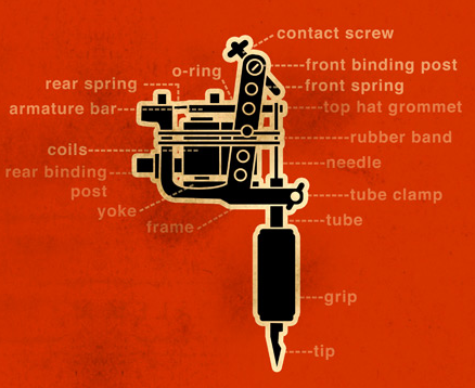 So This Is What A Tattoo Machine Is Made Of