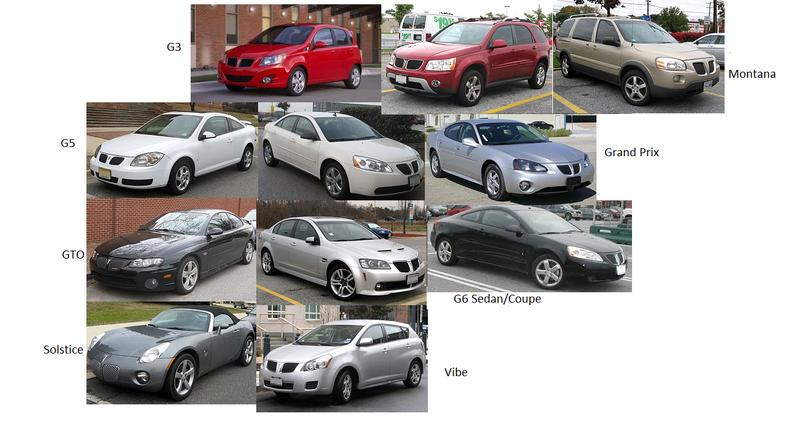 PollTime: Last-Gen Pontiac Edition