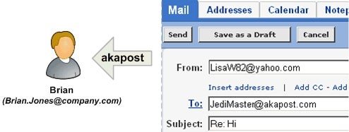 akapost Hides Your Email Address with a Dummy Account