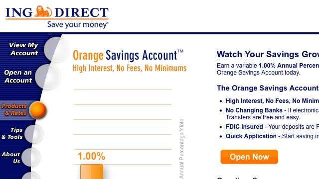 Most Popular Bank for High-Interest Savings: ING Direct