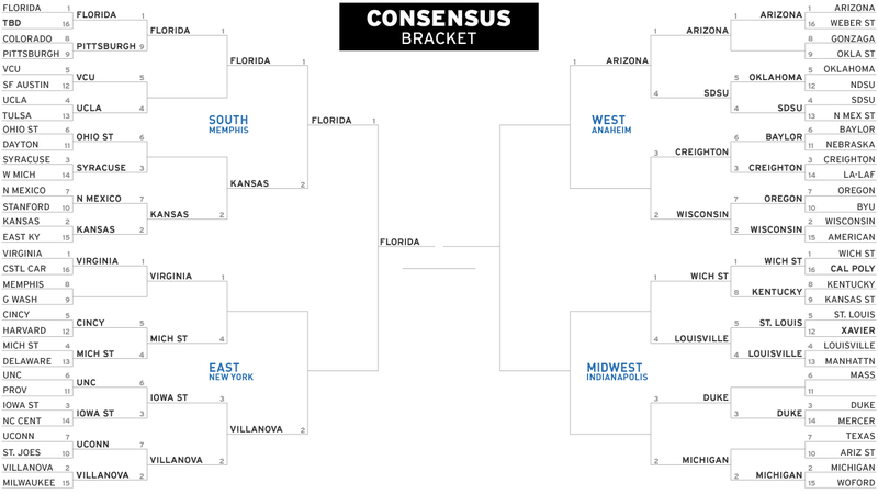 Your Last-Minute Bracket Cheat Sheet: What All The Smart People Say