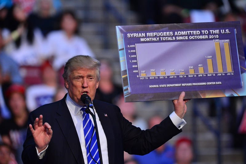 Donald Trump Now Just Holds Up Signs He Printed From the Internet