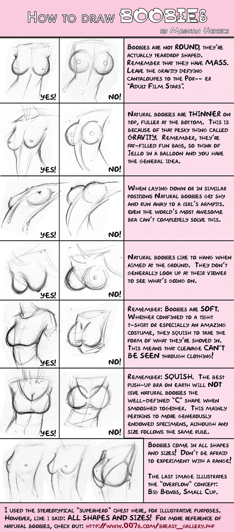A Guide to drawing breasts.