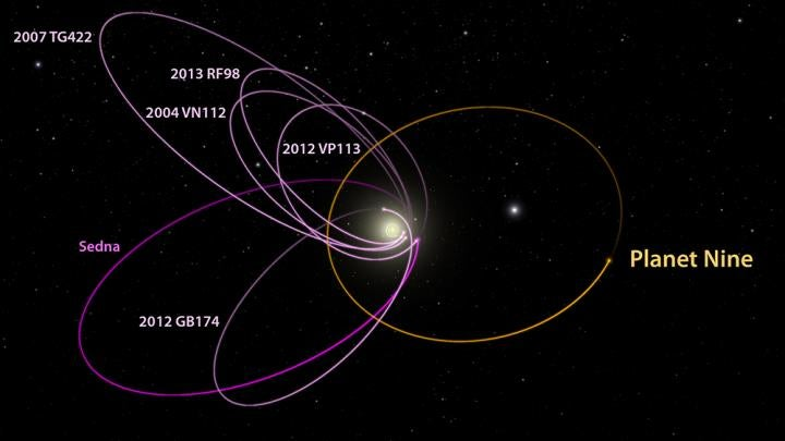 How Astronomers Are Going to Find Planet Nine