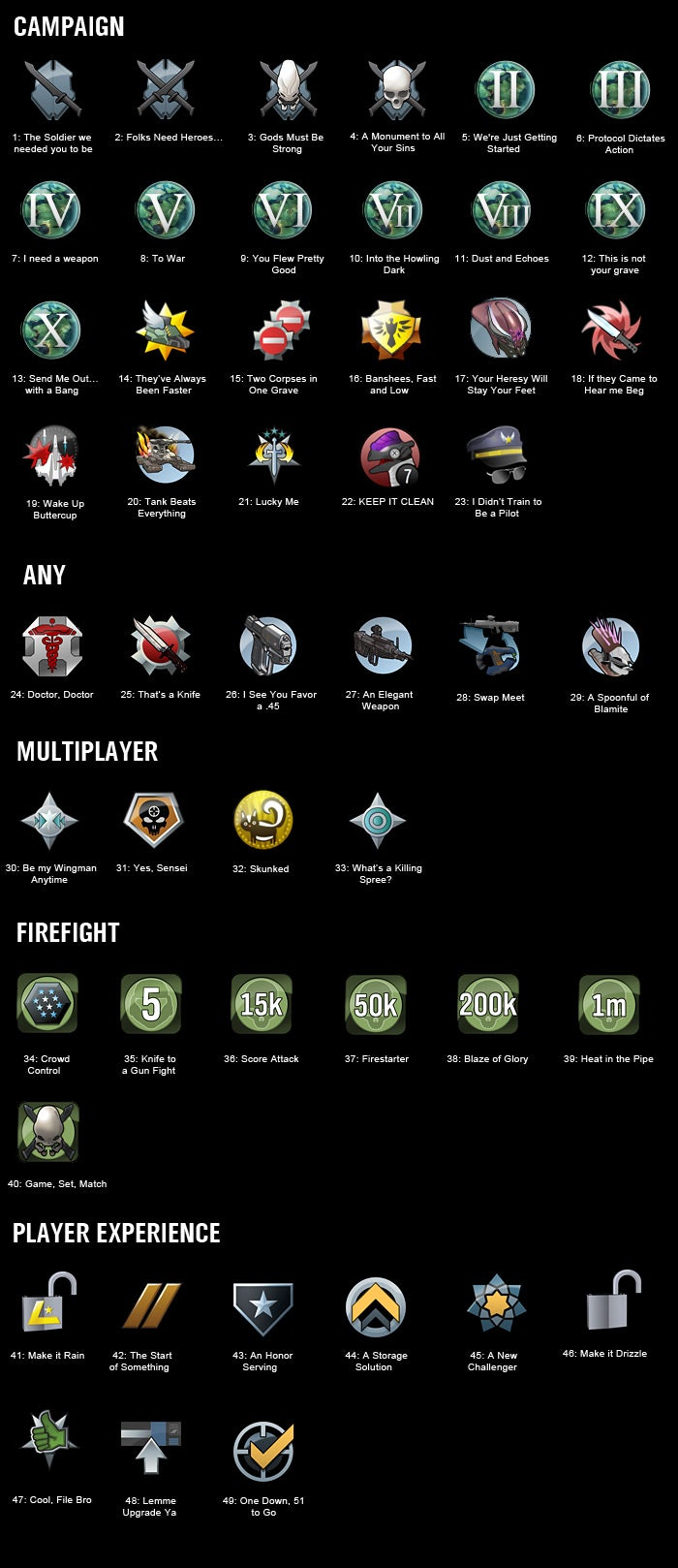 Halo: Reach Reveals Its Achievements