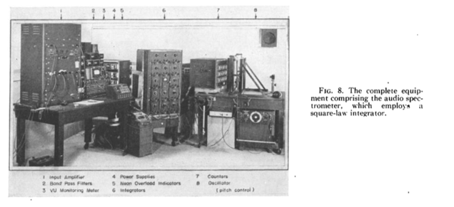 "The ""Harvard Sentences"" Secretly Shaped the Development of Audio Tech"