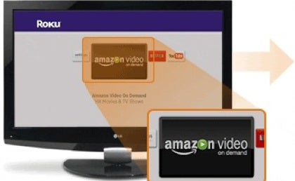 Amazon Video On Demand Now on the Roku Digital Video Player