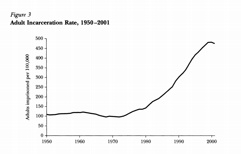 Three Strange Theories About Why America's Crime Rate Is So Low