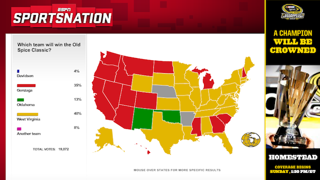 You Probably Shouldn't Trust SportsNation About Sports Betting