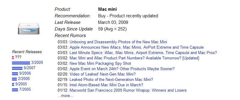 MacRumors' Buying Guide Helps You Time Your Next Apple Purchase