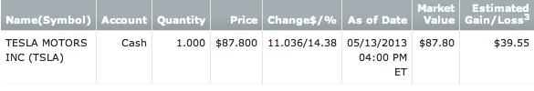 Playing in the Market (TSLA)