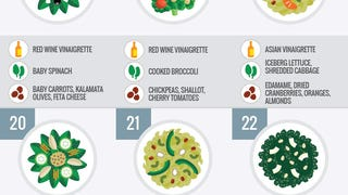 This Infographic Shows 50 Salad Ideas for Enjoying All Year Round