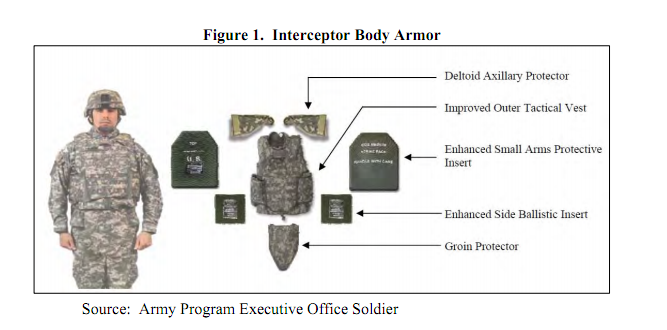The Army Didn't Bother Testing 5 Million Bulletproof Body Plates