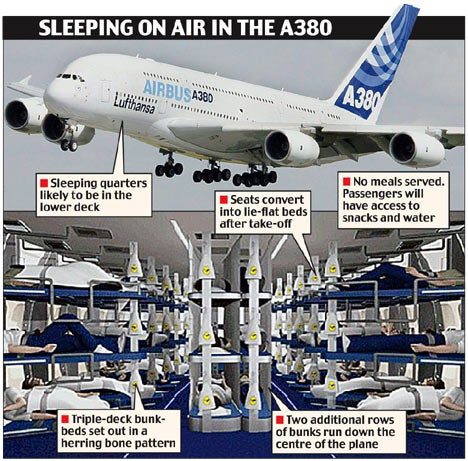 Lufthansa May Add Beds to Coach; Mile High Club to Add Thousands of Members