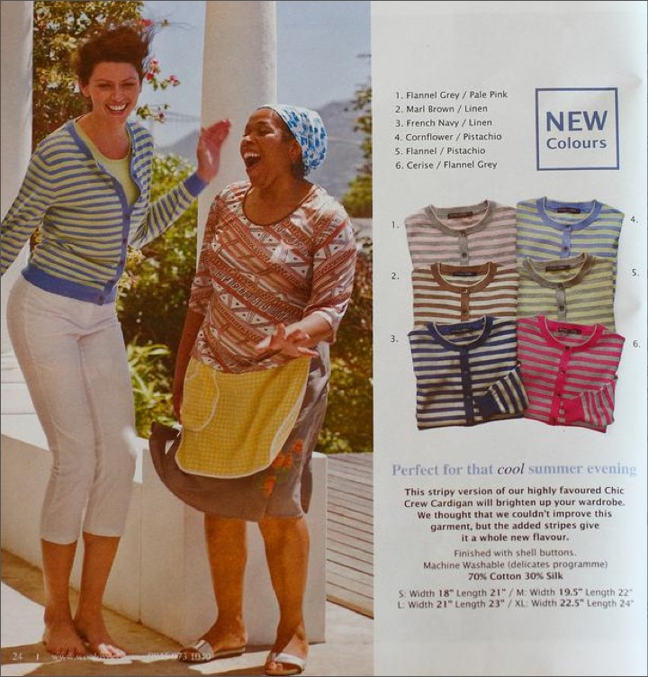 Black Model Little More Than a Prop in Scottish Catalog