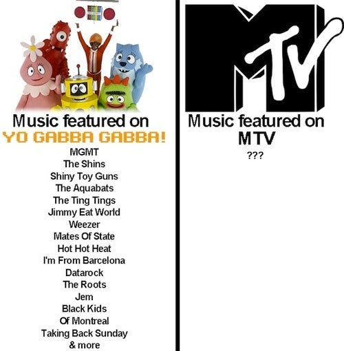 Graphic: Why Nick Jr. Beats MTV For Music