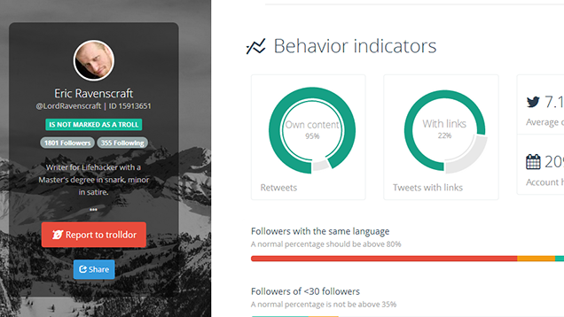 Trolldor Rates Twitter Users for Content, Likely Troll Status