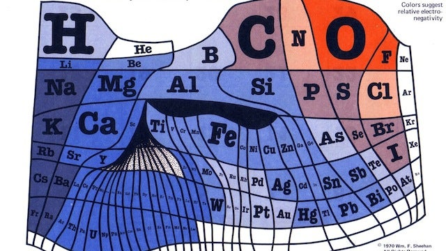 This periodic table shows each element's relative abundance on Earth