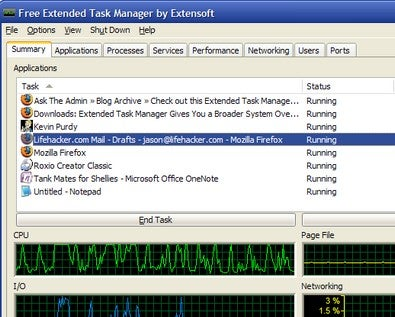 Extended Task Manager Gives You a Broader System Overview